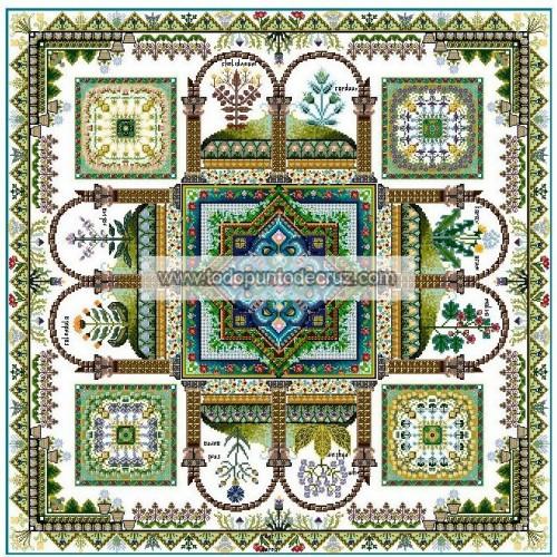 Mandala del Jardín de Hierbas Medieval