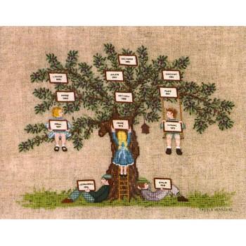 Haciendo el Árbol Genealógico Bonheur des Dames 1141 Arbre Genealogique