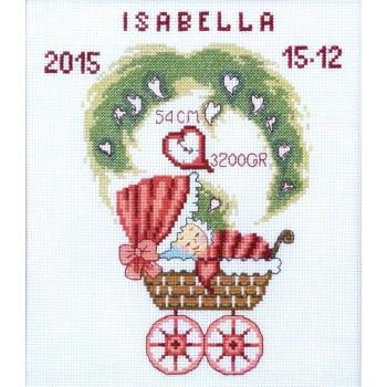 Natalicio Isabella